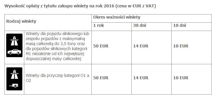 fot. Národná diaľničná spoločnosť, a. s.